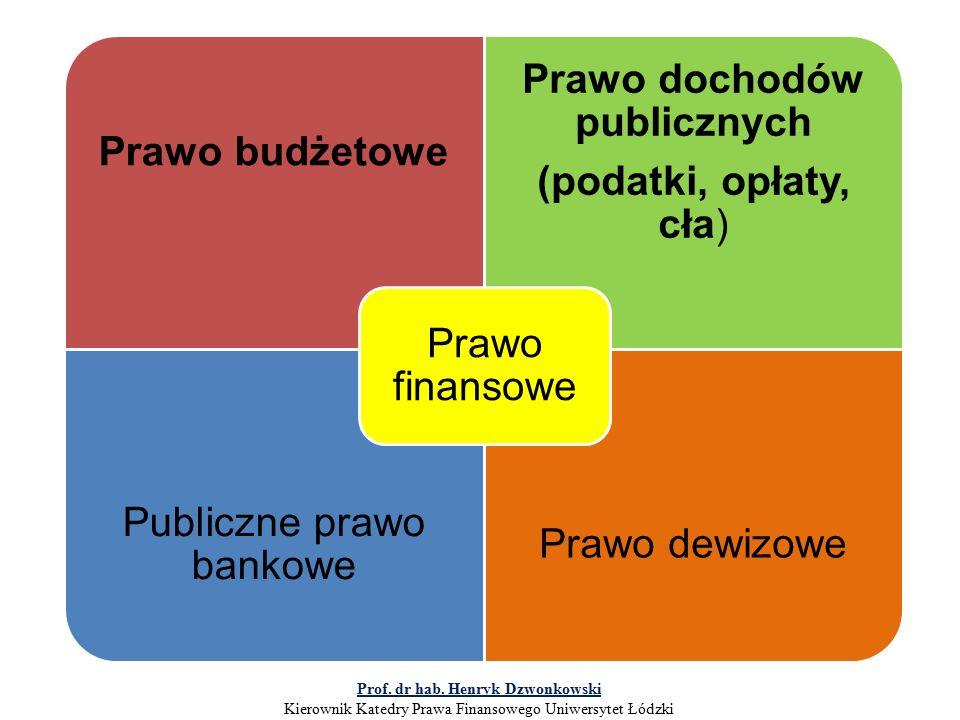 Prawo budżetowe Prawo dochodów publicznych (podatki, opłaty, cła) Publiczne prawo bankowe Prawo dewizowe Prawo finansowe Prof.