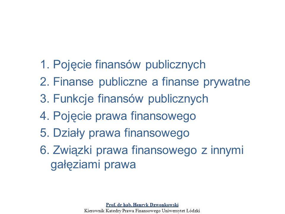 1. Pojęcie finansów publicznych 2. Finanse publiczne a finanse prywatne 3.