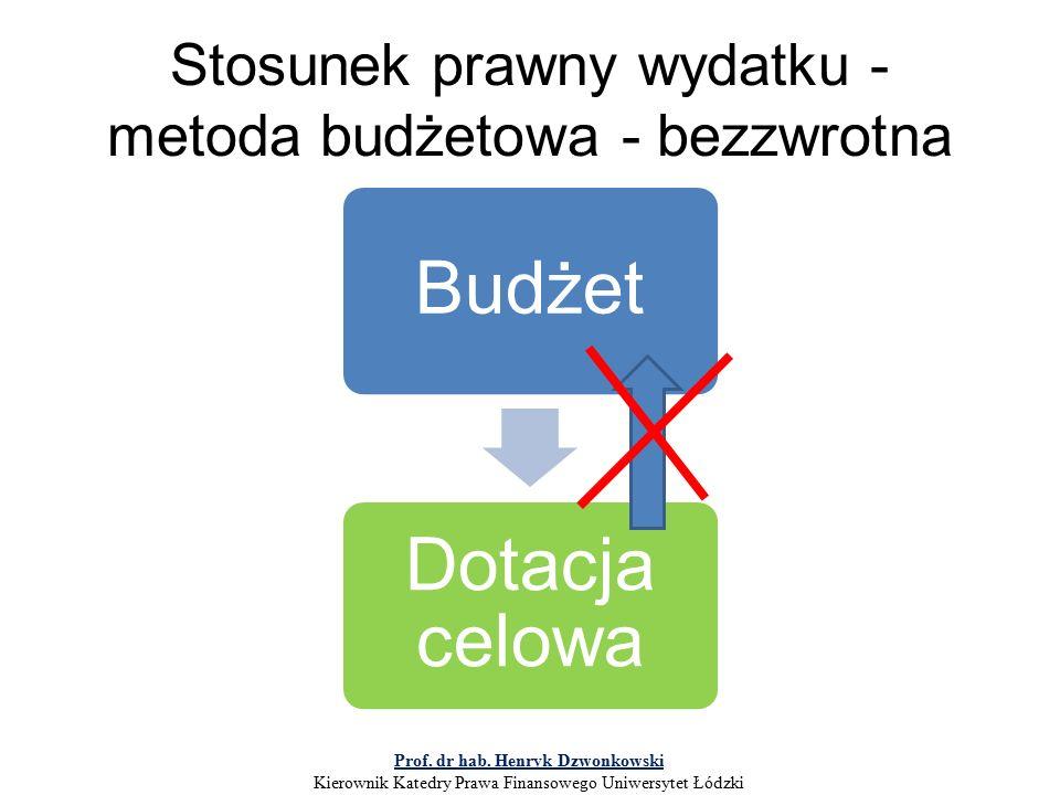 Stosunek prawny wydatku - metoda budżetowa - bezzwrotna Budżet Dotacja celowa Prof.