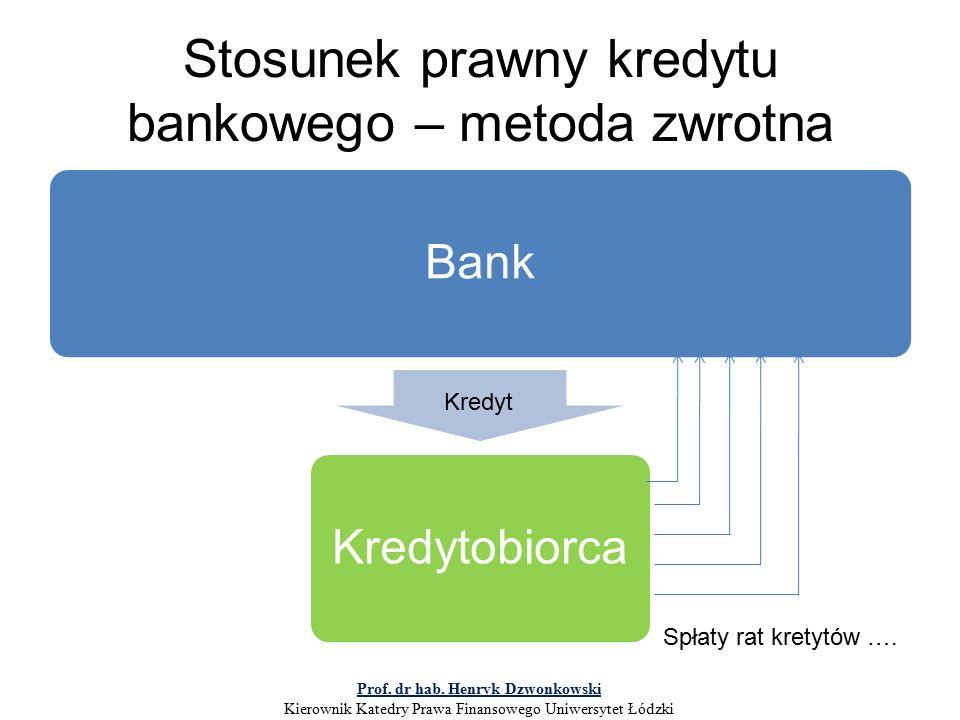Stosunek prawny kredytu bankowego – metoda zwrotna BankKredytobiorca Kredyt Spłaty rat kretytów ….