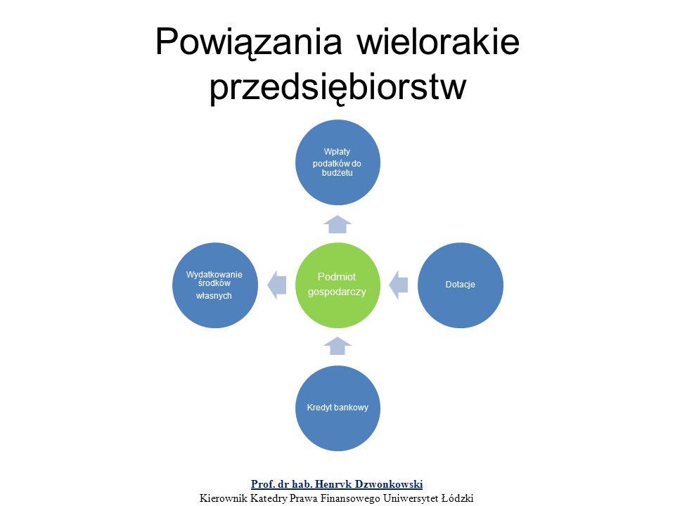Powiązania wielorakie przedsiębiorstw Podmiot gospodarczy Wpłaty podatków do budżetu DotacjeKredyt bankowy Wydatkowanie środków własnych Prof.