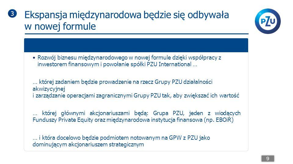 Ekspansja międzynarodowa będzie się odbywała w nowej formule Rozwój biznesu międzynarodowego w nowej formule dzięki współpracy z inwestorem finansowym i powołanie spółki PZU International … … której zadaniem będzie prowadzenie na rzecz Grupy PZU działalności akwizycyjnej i zarządzanie operacjami zagranicznymi Grupy PZU tak, aby zwiększać ich wartość … której głównymi akcjonariuszami będą: Grupa PZU, jeden z wiodących Funduszy Private Equity oraz międzynarodowa instytucja finansowa (np.