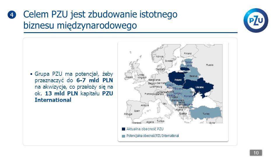 Celem PZU jest zbudowanie istotnego biznesu międzynarodowego Aktualna obecność PZU Potencjalna obecność PZU International Grupa PZU ma potencjał, żeby przeznaczyć do 6-7 mld PLN na akwizycje, co przełoży się na ok.