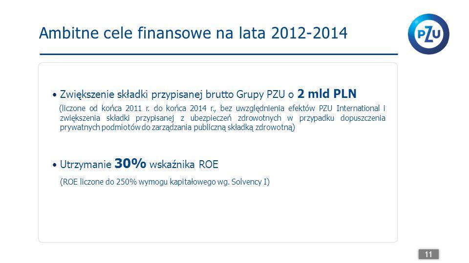 Ambitne cele finansowe na lata 2012-2014 Zwiększenie składki przypisanej brutto Grupy PZU o 2 mld PLN (liczone od końca 2011 r.