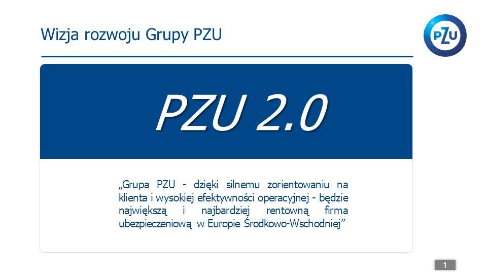 """Wizja rozwoju Grupy PZU PZU 2.0 """"Grupa PZU - dzięki silnemu zorientowaniu na klienta i wysokiej efektywności operacyjnej - będzie największą i najbardziej rentowną firma ubezpieczeniową w Europie Środkowo-Wschodniej 1"""