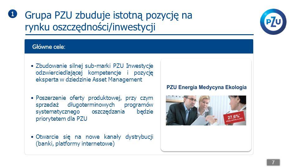 Grupa PZU zbuduje istotną pozycję na rynku oszczędności/inwestycji Główne cele : Zbudowanie silnej sub-marki PZU Inwestycje odzwierciedlającej kompetencje i pozycję eksperta w dziedzinie Asset Management Poszerzenie oferty produktowej, przy czym sprzedaż długoterminowych programów systematycznego oszczędzania będzie priorytetem dla PZU Otwarcie się na nowe kanały dystrybucji (banki, platformy internetowe) 7 1