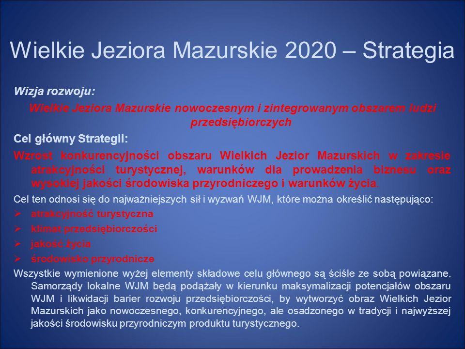 Wielkie Jeziora Mazurskie 2020 – Strategia Wizja rozwoju: Wielkie Jeziora Mazurskie nowoczesnym i zintegrowanym obszarem ludzi przedsiębiorczych Cel główny Strategii: Wzrost konkurencyjności obszaru Wielkich Jezior Mazurskich w zakresie atrakcyjności turystycznej, warunków dla prowadzenia biznesu oraz wysokiej jakości środowiska przyrodniczego i warunków życia.