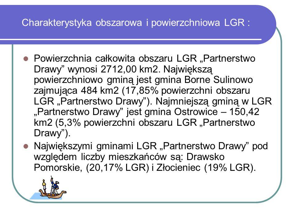 """Charakterystyka obszarowa i powierzchniowa LGR : Powierzchnia całkowita obszaru LGR """"Partnerstwo Drawy wynosi 2712,00 km2."""