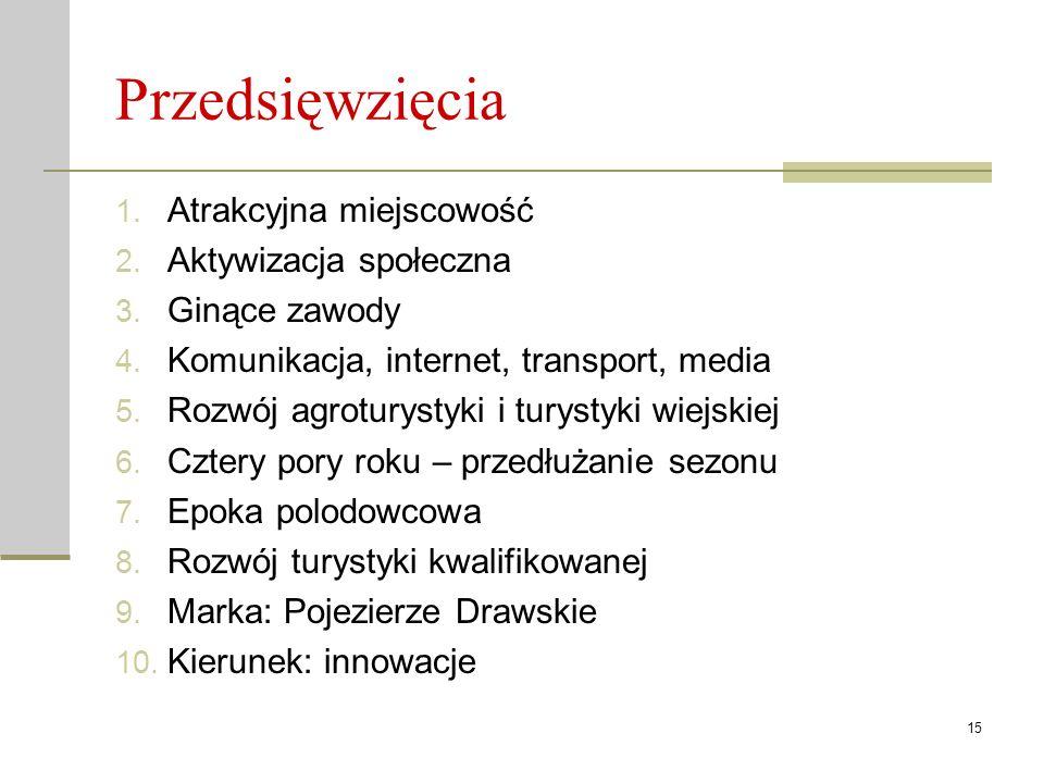 15 Przedsięwzięcia 1. Atrakcyjna miejscowość 2. Aktywizacja społeczna 3. Ginące zawody 4. Komunikacja, internet, transport, media 5. Rozwój agroturyst