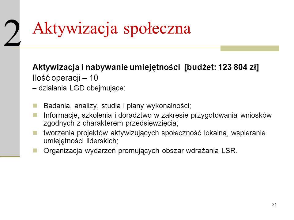 21 Aktywizacja społeczna Aktywizacja i nabywanie umiejętności [budżet: 123 804 zł] Ilość operacji – 10 – działania LGD obejmujące: Badania, analizy, s