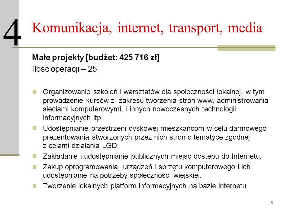 26 Komunikacja, internet, transport, media Małe projekty [budżet: 425 716 zł] Ilość operacji – 25 Organizowanie szkoleń i warsztatów dla społeczności