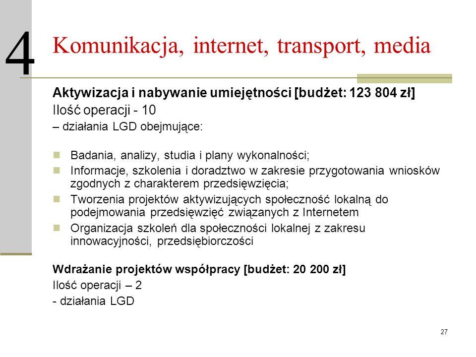 27 Komunikacja, internet, transport, media Aktywizacja i nabywanie umiejętności [budżet: 123 804 zł] Ilość operacji - 10 – działania LGD obejmujące: B