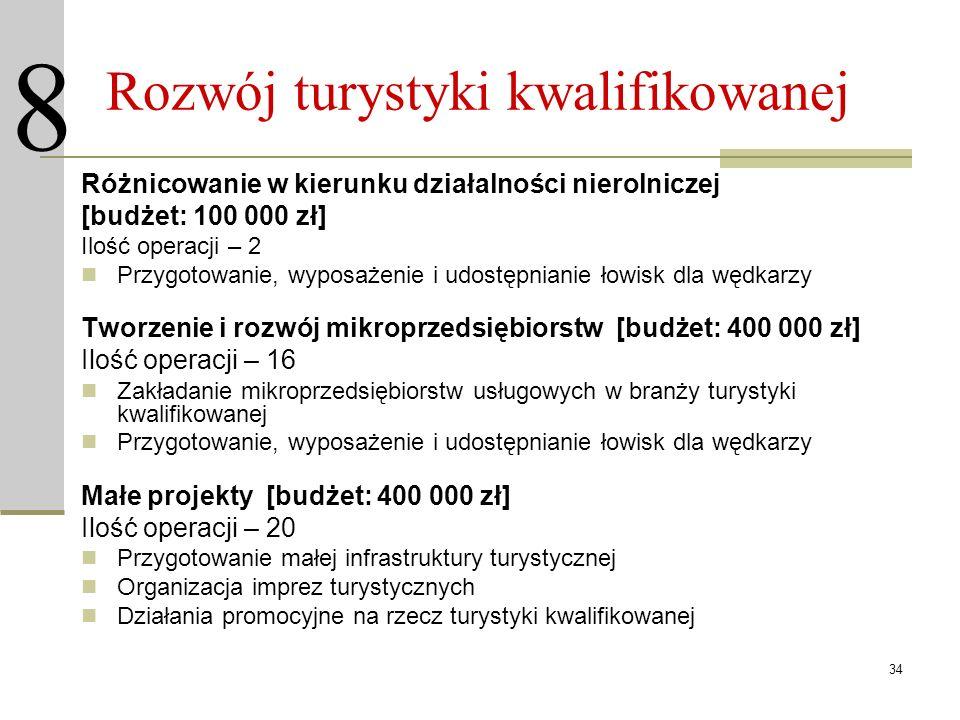34 Rozwój turystyki kwalifikowanej Różnicowanie w kierunku działalności nierolniczej [budżet: 100 000 zł] Ilość operacji – 2 Przygotowanie, wyposażeni
