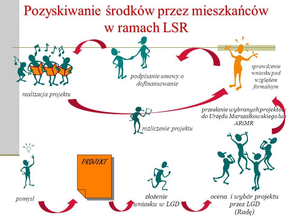 Pozyskiwanie środków przez mieszkańców w ramach LSR PROJEKT pomysł złożenie wniosku w LGD ocena i wybór projektu przez LGD (Radę) przesłanie wybranych