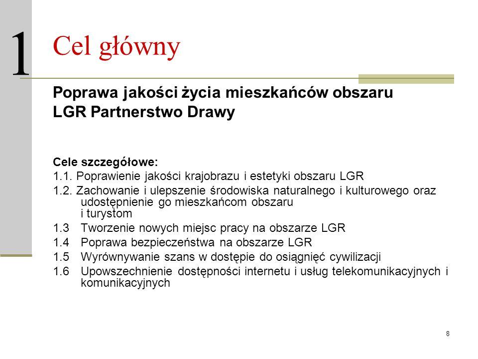8 Cel główny Poprawa jakości życia mieszkańców obszaru LGR Partnerstwo Drawy Cele szczegółowe: 1.1. Poprawienie jakości krajobrazu i estetyki obszaru