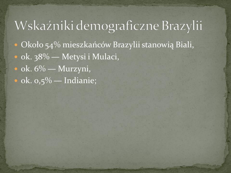 gł.wyznania: 1. katolicy — 74% ; 2. protestanci 15%, 3.