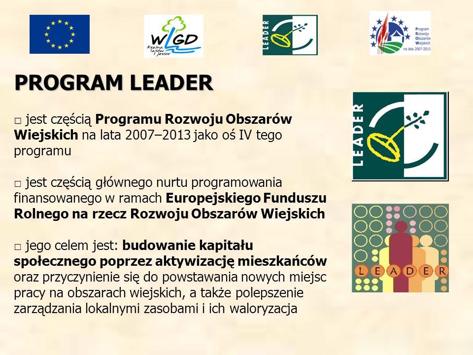 PROGRAM LEADER obejmuje następujące działania: □ □□ □ Wdrażanie Lokalnych Strategii Rozwoju; □ □□ □ Wdrażanie projektów współpracy, międzyregionalnej i międzynarodowej, zawartych przez dwa lub więcej LGD na wspólne realizowanie przedsięwzięć; □ □□ □ Funkcjonowanie lokalnej grupy działania, w tym m.in.