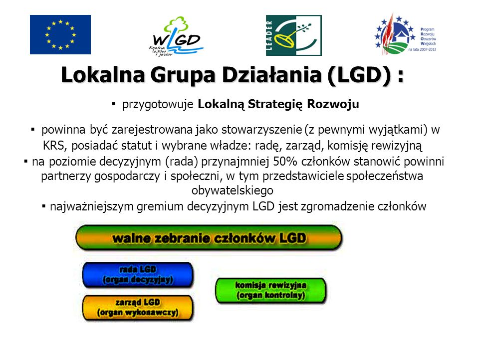 Lokalna Grupa Działania (LGD) : ▪ przygotowuje Lokalną Strategię Rozwoju ▪ powinna być zarejestrowana jako stowarzyszenie (z pewnymi wyjątkami) w KRS,