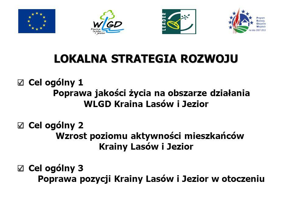Małe projekty Rok 2010Rok 2011 Złożonych 3935 Wybranych 33 Sprzeczne z LSR 50 Poza limitem 12 Podpisane umowy 24 Wnioski w trakcie weryfikacji przez UM WW
