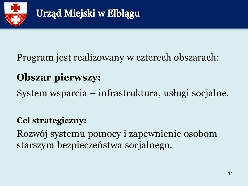 11 Program jest realizowany w czterech obszarach: Obszar pierwszy: System wsparcia – infrastruktura, usługi socjalne.