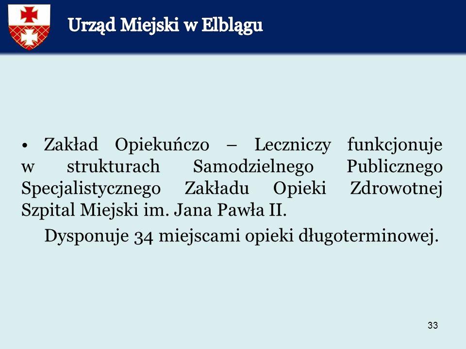 33 Zakład Opiekuńczo – Leczniczy funkcjonuje w strukturach Samodzielnego Publicznego Specjalistycznego Zakładu Opieki Zdrowotnej Szpital Miejski im.