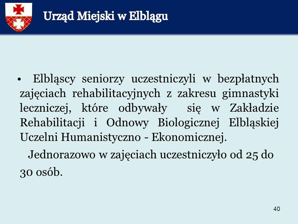40 Elbląscy seniorzy uczestniczyli w bezpłatnych zajęciach rehabilitacyjnych z zakresu gimnastyki leczniczej, które odbywały się w Zakładzie Rehabilitacji i Odnowy Biologicznej Elbląskiej Uczelni Humanistyczno - Ekonomicznej.