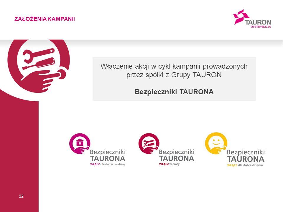 ZAŁOŻENIA KAMPANII 12 Włączenie akcji w cykl kampanii prowadzonych przez spółki z Grupy TAURON Bezpieczniki TAURONA