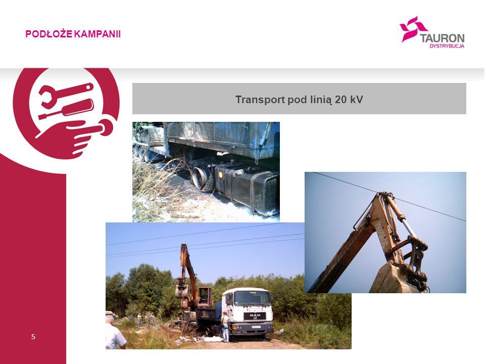 5 Transport pod linią 20 kV PODŁOŻE KAMPANII