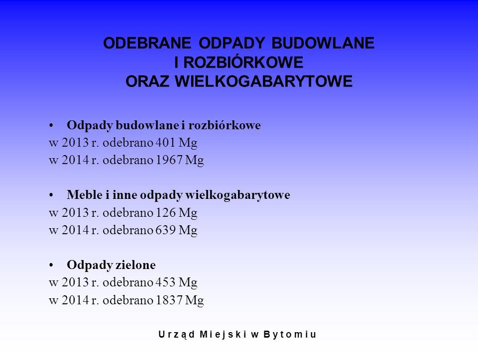 ODEBRANE ODPADY BUDOWLANE I ROZBIÓRKOWE ORAZ WIELKOGABARYTOWE Odpady budowlane i rozbiórkowe w 2013 r.