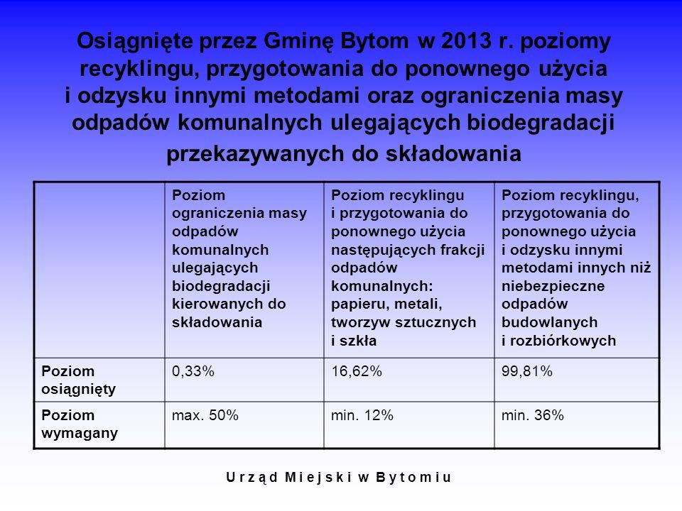 Osiągnięte przez Gminę Bytom w 2013 r.