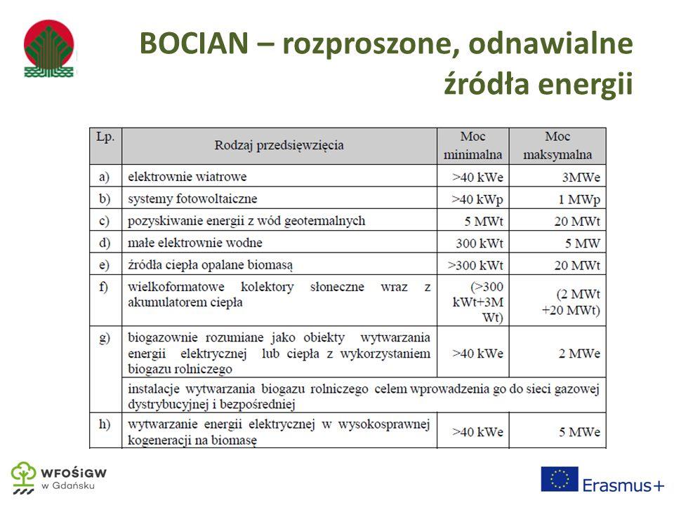 BOCIAN – rozproszone, odnawialne źródła energii