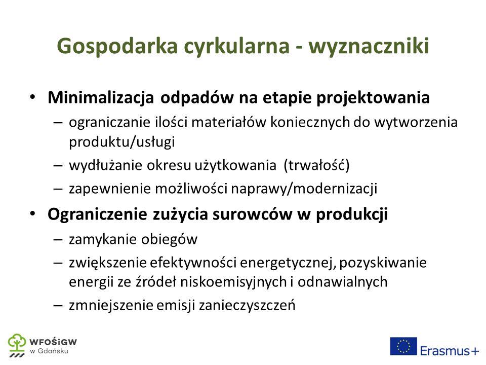 Gospodarka cyrkularna - wyznaczniki Minimalizacja odpadów na etapie projektowania – ograniczanie ilości materiałów koniecznych do wytworzenia produktu/usługi – wydłużanie okresu użytkowania (trwałość) – zapewnienie możliwości naprawy/modernizacji Ograniczenie zużycia surowców w produkcji – zamykanie obiegów – zwiększenie efektywności energetycznej, pozyskiwanie energii ze źródeł niskoemisyjnych i odnawialnych – zmniejszenie emisji zanieczyszczeń