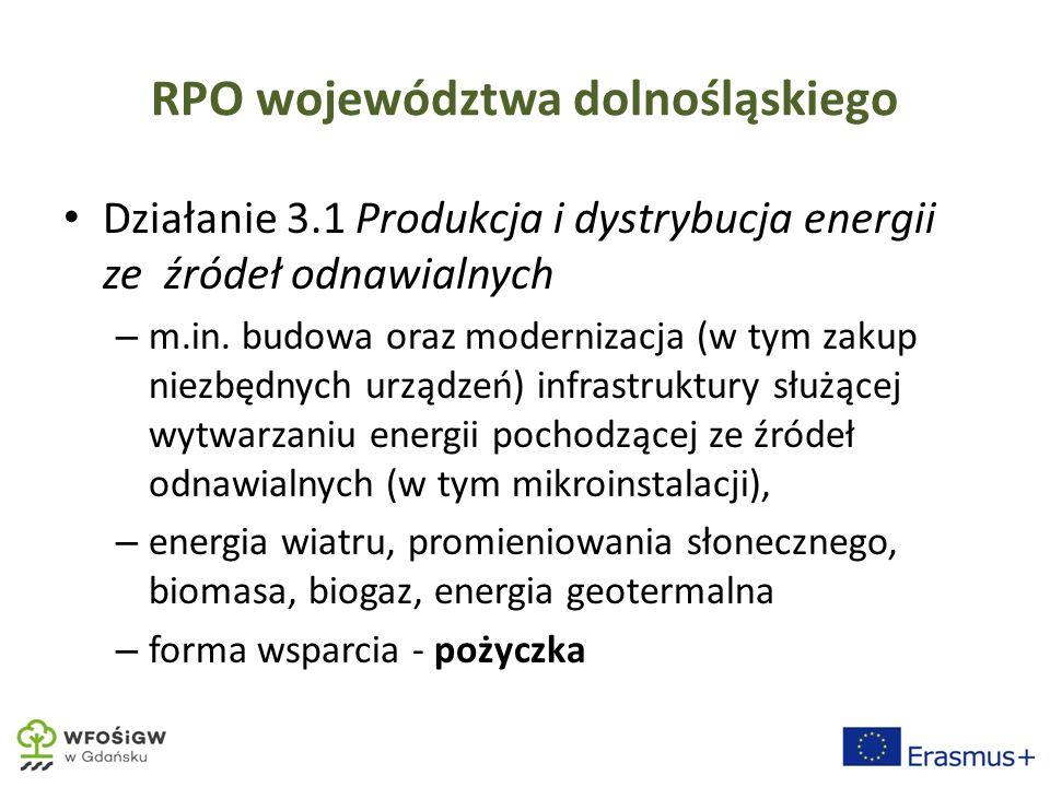 RPO województwa dolnośląskiego Działanie 3.1 Produkcja i dystrybucja energii ze źródeł odnawialnych – m.in.