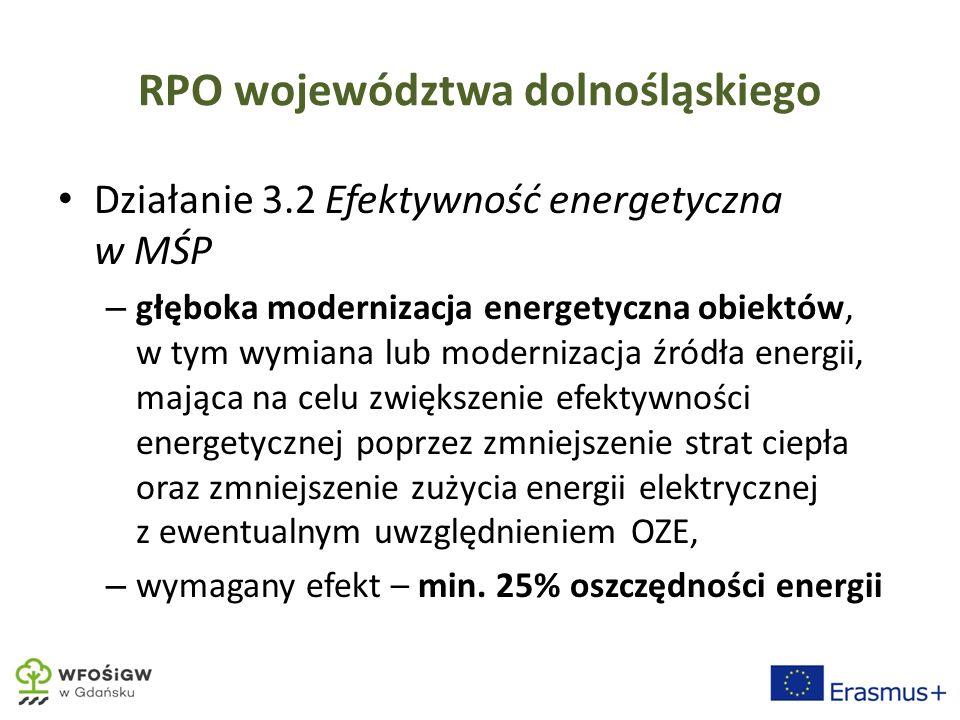 RPO województwa dolnośląskiego Działanie 3.2 Efektywność energetyczna w MŚP – głęboka modernizacja energetyczna obiektów, w tym wymiana lub modernizacja źródła energii, mająca na celu zwiększenie efektywności energetycznej poprzez zmniejszenie strat ciepła oraz zmniejszenie zużycia energii elektrycznej z ewentualnym uwzględnieniem OZE, – wymagany efekt – min.