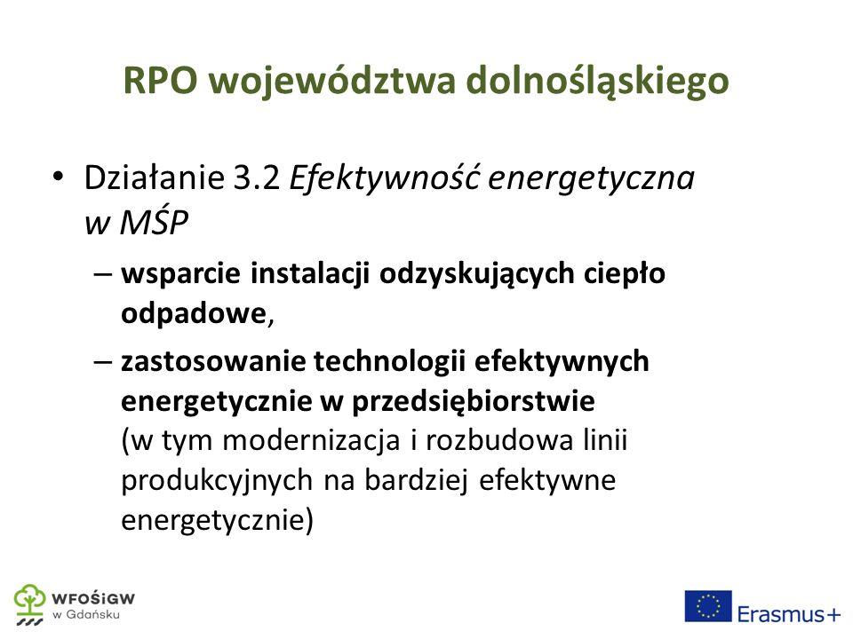 RPO województwa dolnośląskiego Działanie 3.2 Efektywność energetyczna w MŚP – wsparcie instalacji odzyskujących ciepło odpadowe, – zastosowanie technologii efektywnych energetycznie w przedsiębiorstwie (w tym modernizacja i rozbudowa linii produkcyjnych na bardziej efektywne energetycznie)