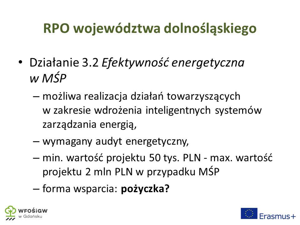 RPO województwa dolnośląskiego Działanie 3.2 Efektywność energetyczna w MŚP – możliwa realizacja działań towarzyszących w zakresie wdrożenia inteligentnych systemów zarządzania energią, – wymagany audyt energetyczny, – min.