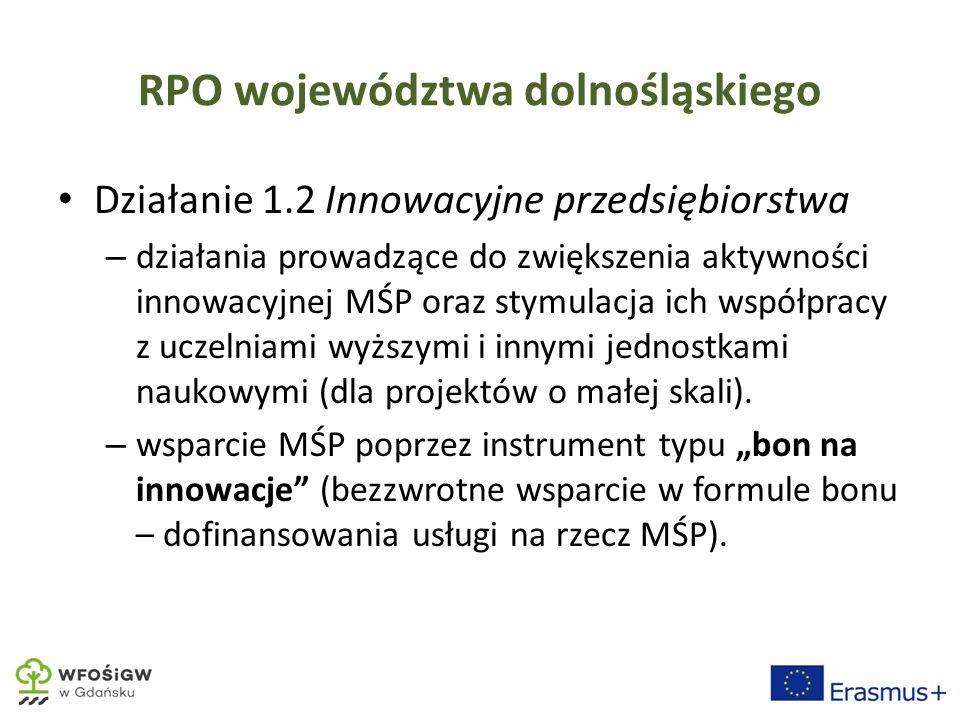RPO województwa dolnośląskiego Działanie 1.2 Innowacyjne przedsiębiorstwa – działania prowadzące do zwiększenia aktywności innowacyjnej MŚP oraz stymulacja ich współpracy z uczelniami wyższymi i innymi jednostkami naukowymi (dla projektów o małej skali).