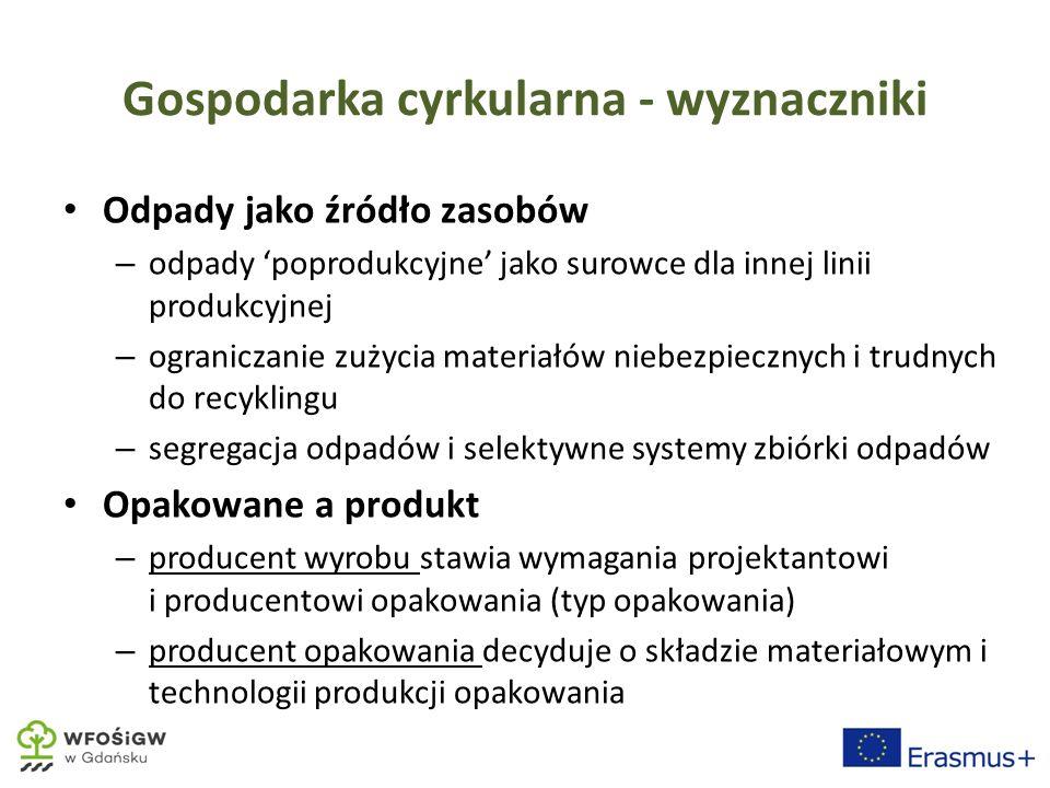 Gospodarka cyrkularna - wyznaczniki Odpady jako źródło zasobów – odpady 'poprodukcyjne' jako surowce dla innej linii produkcyjnej – ograniczanie zużycia materiałów niebezpiecznych i trudnych do recyklingu – segregacja odpadów i selektywne systemy zbiórki odpadów Opakowane a produkt – producent wyrobu stawia wymagania projektantowi i producentowi opakowania (typ opakowania) – producent opakowania decyduje o składzie materiałowym i technologii produkcji opakowania