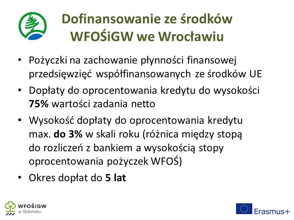 Ewelina Kaatz-Drzeżdżon ewelina.kaatz@wfos.gdansk.pl tel. 58 301 91 92 wew. 63