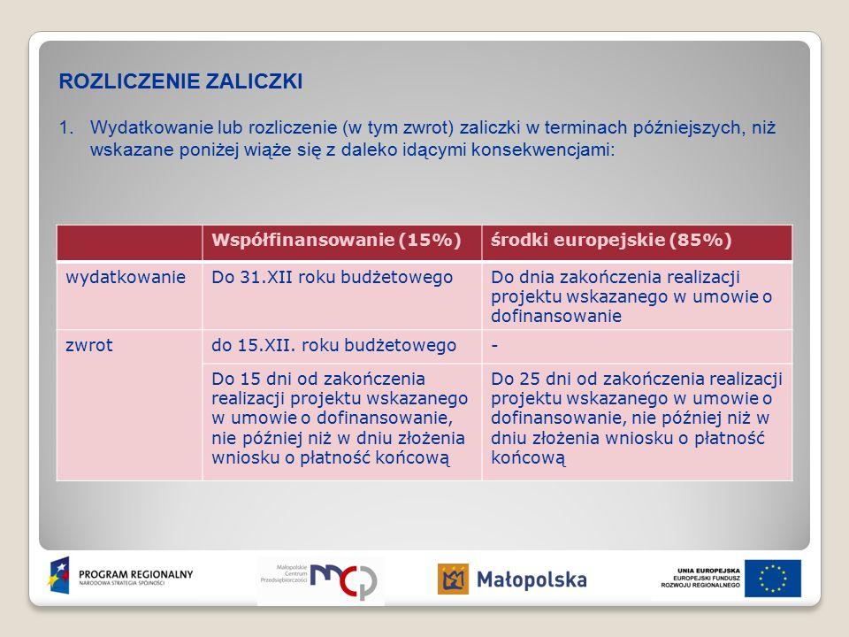 1.Wydatkowanie lub rozliczenie (w tym zwrot) zaliczki w terminach późniejszych, niż wskazane poniżej wiąże się z daleko idącymi konsekwencjami: ROZLICZENIE ZALICZKI Współfinansowanie (15%)środki europejskie (85%) wydatkowanieDo 31.XII roku budżetowegoDo dnia zakończenia realizacji projektu wskazanego w umowie o dofinansowanie zwrotdo 15.XII.