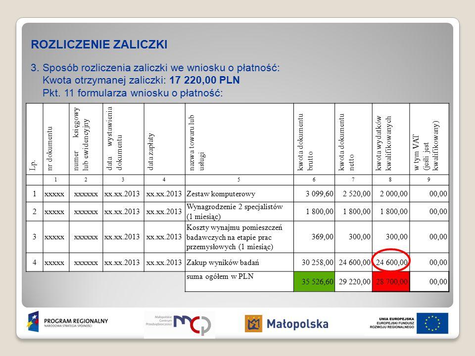 ROZLICZENIE ZALICZKI 8a.Całkowita kwota wydatków objętych wnioskiem: 35 526,60 PLN 9.