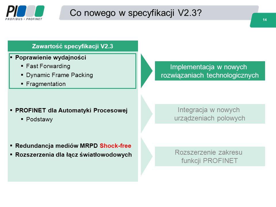 14 Co nowego w specyfikacji V2.3? Zawartość specyfikacji V2.3  Poprawienie wydajności  Fast Forwarding  Dynamic Frame Packing  Fragmentation  PRO