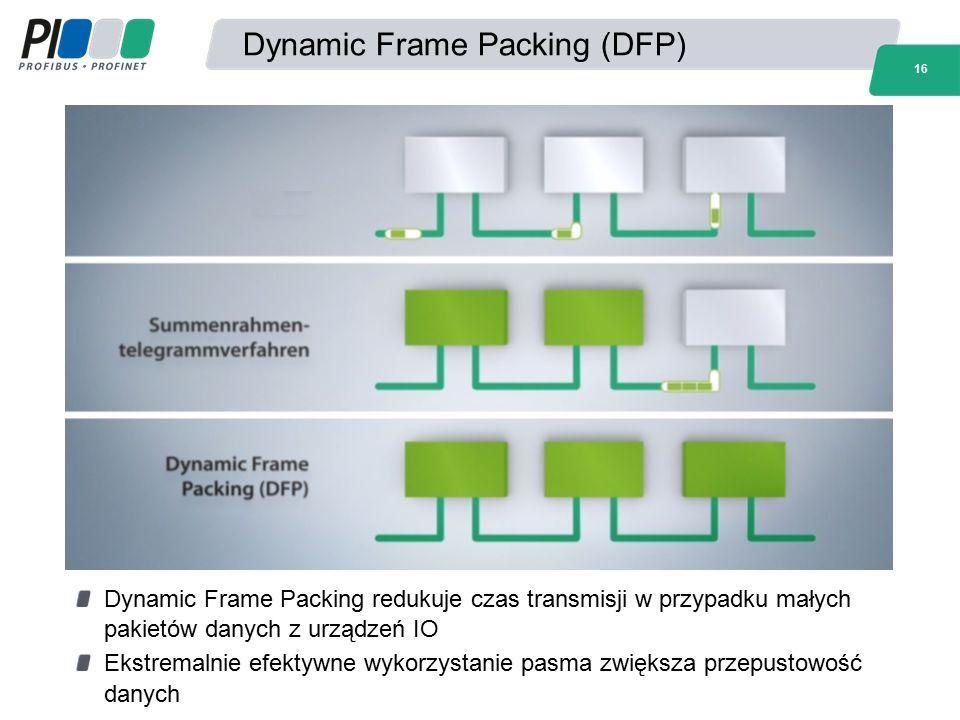16 Dynamic Frame Packing (DFP) Dynamic Frame Packing redukuje czas transmisji w przypadku małych pakietów danych z urządzeń IO Ekstremalnie efektywne wykorzystanie pasma zwiększa przepustowość danych