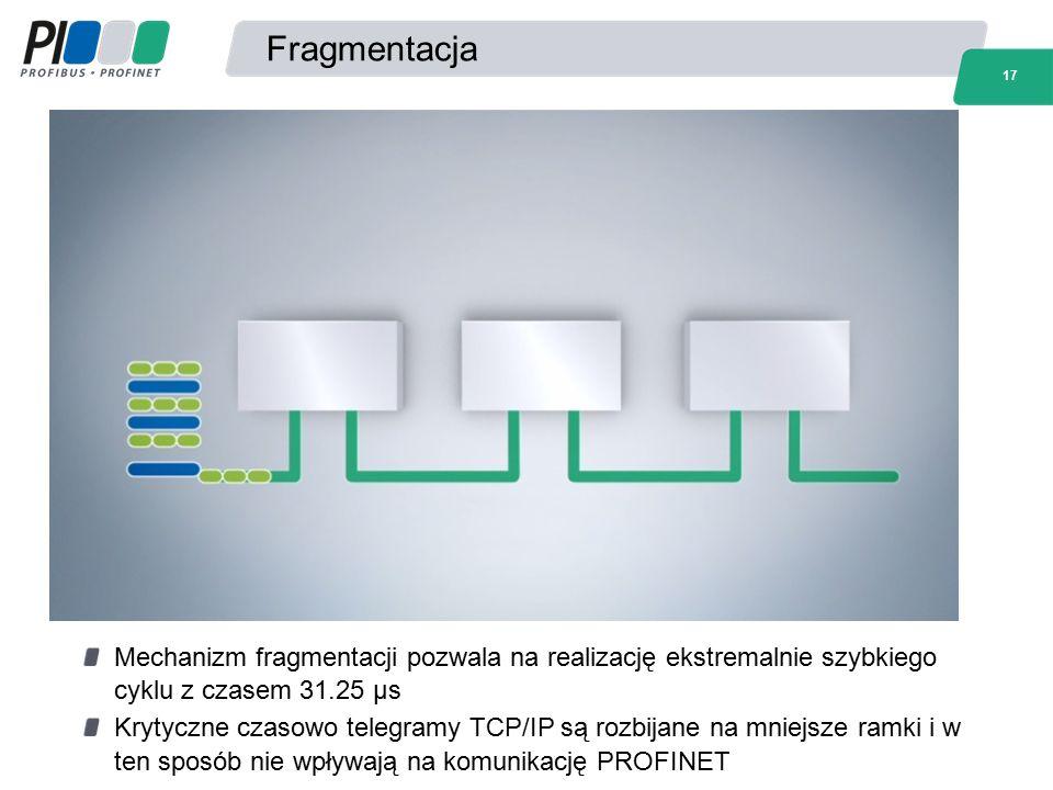 17 Fragmentacja Mechanizm fragmentacji pozwala na realizację ekstremalnie szybkiego cyklu z czasem 31.25 µs Krytyczne czasowo telegramy TCP/IP są rozbijane na mniejsze ramki i w ten sposób nie wpływają na komunikację PROFINET