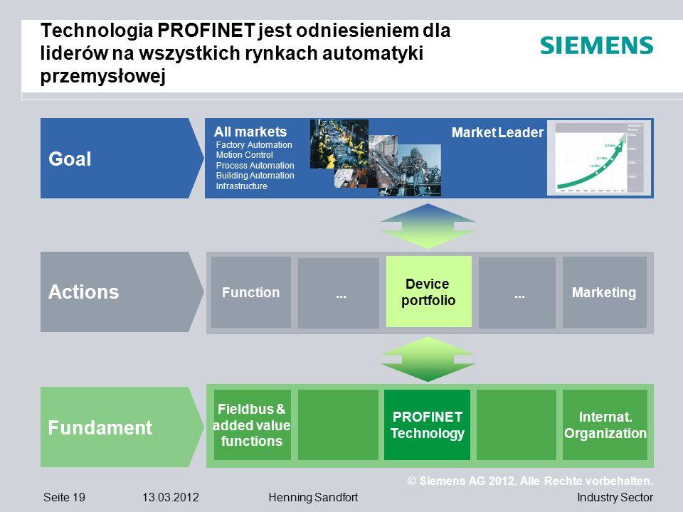 © Siemens AG 2012. Alle Rechte vorbehalten. Industry SectorSeite 1913.03.2012Henning Sandfort Technologia PROFINET jest odniesieniem dla liderów na ws