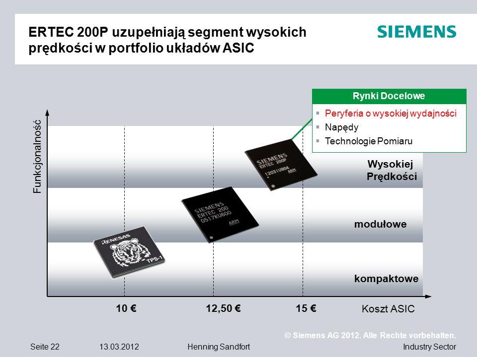 © Siemens AG 2012. Alle Rechte vorbehalten. Industry SectorSeite 2213.03.2012Henning Sandfort 10 €12,50 €15 € Koszt ASIC Funkcjonalność ERTEC 200P uzu