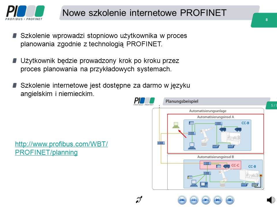 8 Szkolenie wprowadzi stopniowo użytkownika w proces planowania zgodnie z technologią PROFINET. Użytkownik będzie prowadzony krok po kroku przez proce