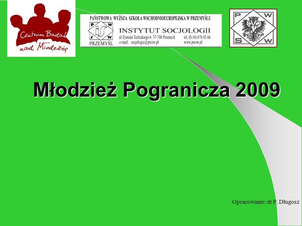 Młodzież Pogranicza 2009 Młodzież Pogranicza 2009 Opracowanie: dr P. Długosz