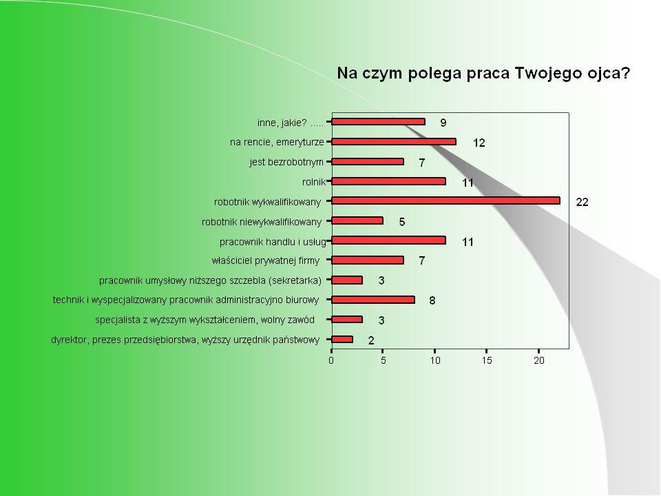 Płaca minimalna i satysfakcjonująca w PLN