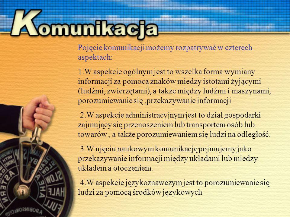 NADAWCA 1.INTENCJA Zamiar przekazania pewnej treści 2.KODOWANIE Przekład intencji na informacje za pomocą odpowiedniego kodu 3.KOMUNIKAT Informacje w postaci kodów: słów, gestów, obrazu, alfabetu 4.KANAŁ KOMUNIKACYJNY Środek przekazu: rozmowa, korespondencja, obraz PROCES KOMUNIKACJI POMIĘDZY NADAWCĄ A ODBIORCĄ
